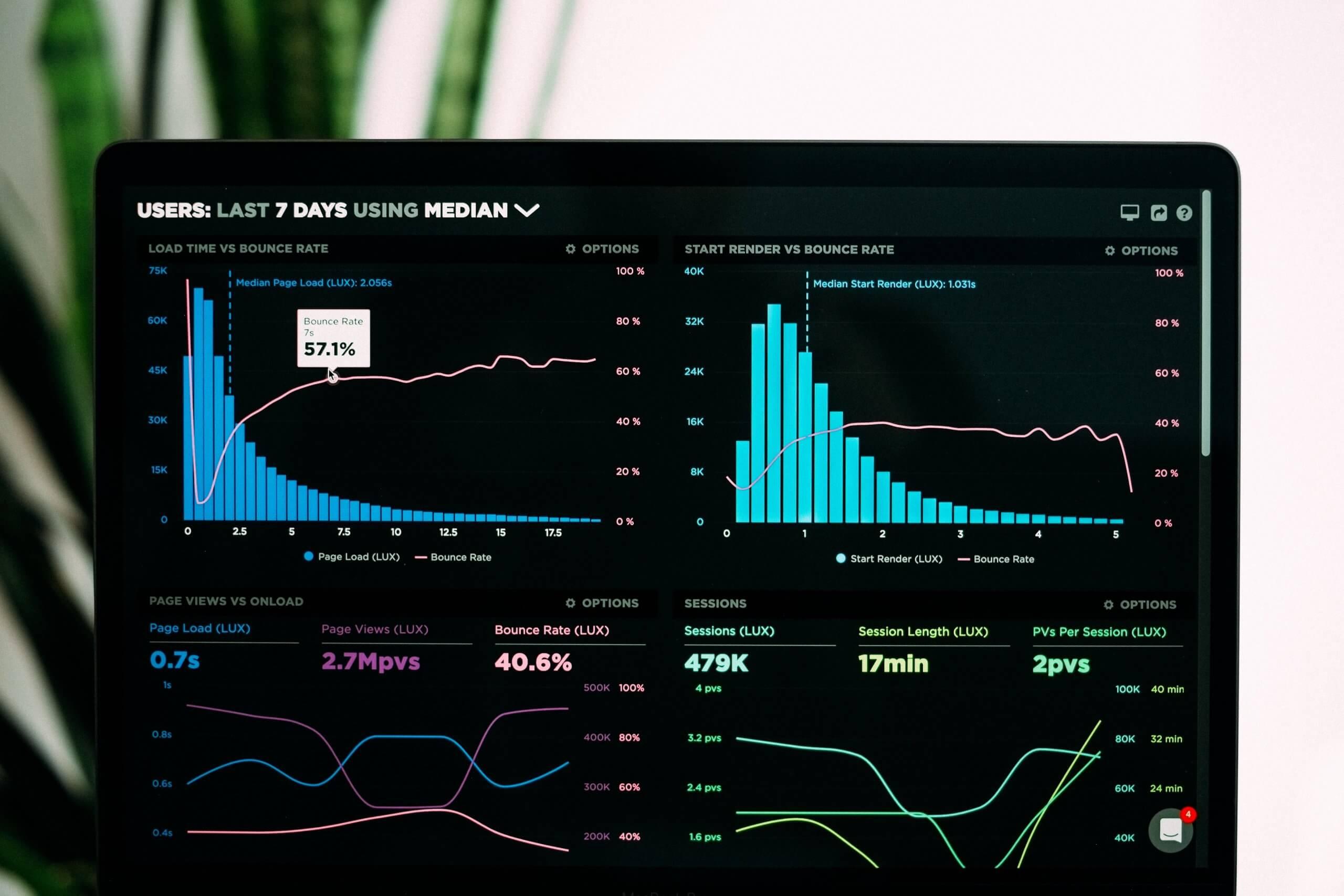 Få en datadrevet forretning med data tracking